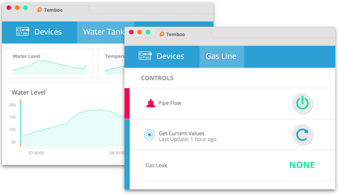 Build IoT Apps Fast with Temboo Cloud Controls